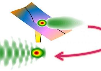 Hologram generated by the multi-orbit contribution from strong-field tunneling ionization.