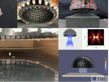 Ein halbkugelförmiges Array von Ultraschallwandlern mit Phasen- und Amplitudensteuerung wird angesteuert, um ein akustisches Feld zu erzeugen, das einen Polystyrolball einfangen und von einer reflektierenden Oberfläche abheben kann.