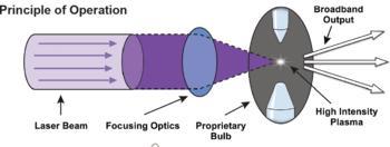 Innovative Technologie für stabile und präzise Lichtpunkte