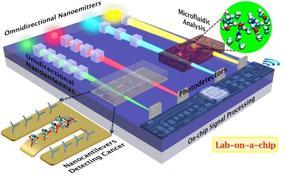 unidirectional cubic nanoantennas