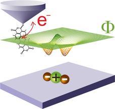 Messprinzip der Raster-Quantenpunkt-Mikroskopie