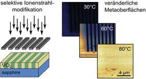 radiation phase transition