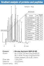 Asahipak ODP Serie – Analyse von Proteinen und Peptiden