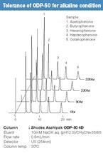 Asahipak ODP Serie – Stabilitätstest unter basischen Bedingungen (pH 12)