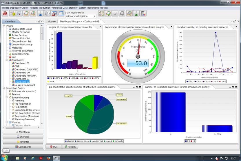 LIMS LABS/Q- method validation - raw data archiving - SAP