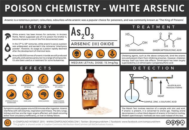 White Arsenic