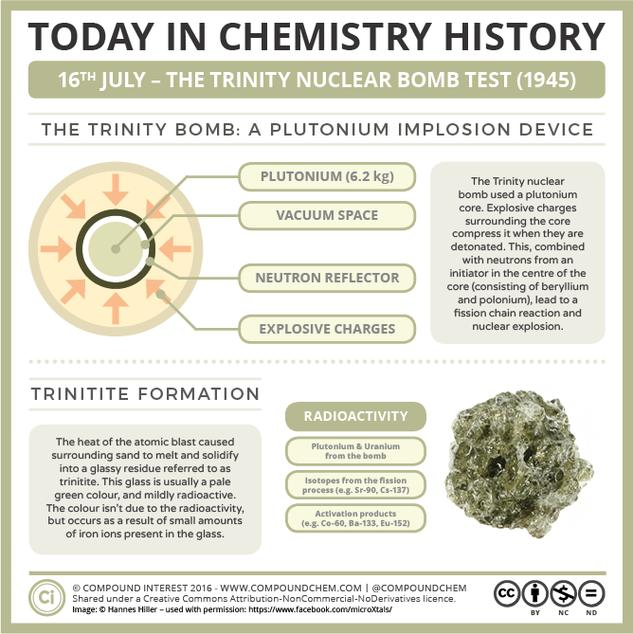 Today in Chemistry History – The Trinity Nuclear Bomb Test