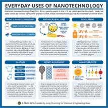 Nanotechnology Day & Everyday Uses of Nanotechnology – In C&EN