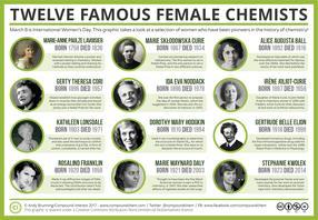 Twelve Famous Female Chemists
