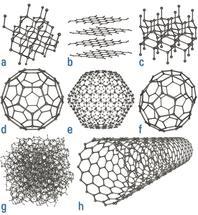 Shimadzu-Nanotubes-Abb2