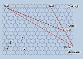 Shimadzu-Nanotubes-Abb3