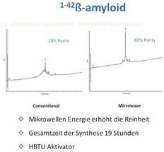 CEM-Biochemie-Abb3