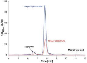 Tosoh-biotherapeutics-Abb1