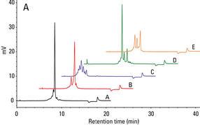 Tosoh-biotherapeutics-Abb2