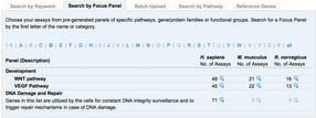 RealTime ready qPCR Assay Design and Configuration Portal Content