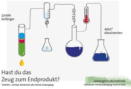 Chemiestudiengänge