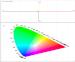 Logiciel de colorimétrie 30Tage tests gratuits