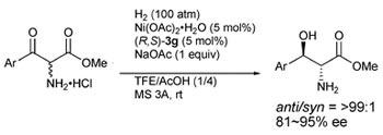 transsustaincatalysis