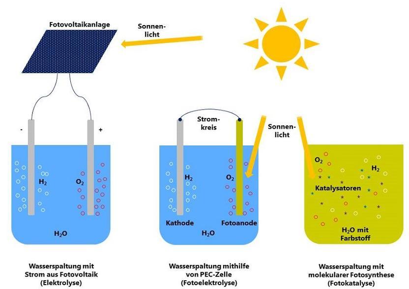 solar power plant circuit diagram die natur weiss  wie   s geht     die forschung im prinzip auch  die natur weiss  wie   s geht     die forschung im prinzip auch
